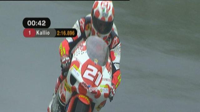 Hector on provisional pole