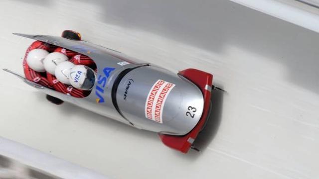 L'ABC du bobsleigh