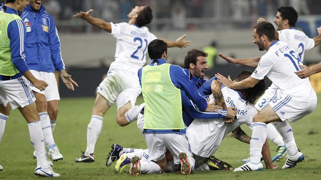 Team profile: Greece