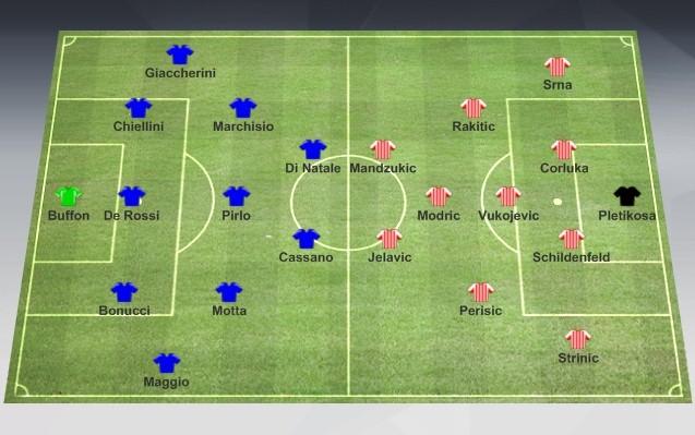 İtalya-Hırvatistan izle - Euro 2012 - Futbol - Eurosport