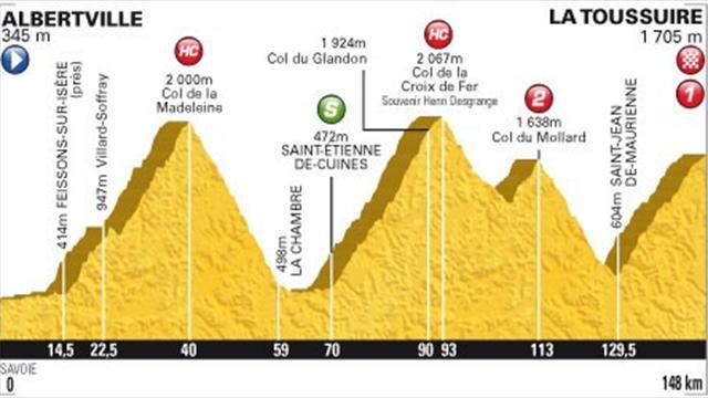 Új hegyek a Touron-Kerékpár