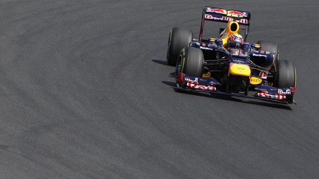 Webber leads final practice