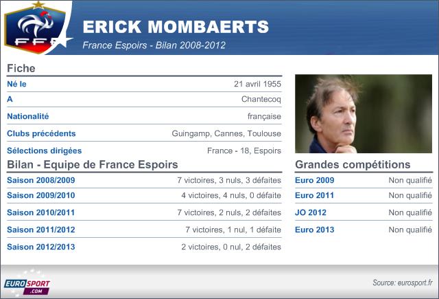espoirs   erick mombaerts  c u0026 39 est fini