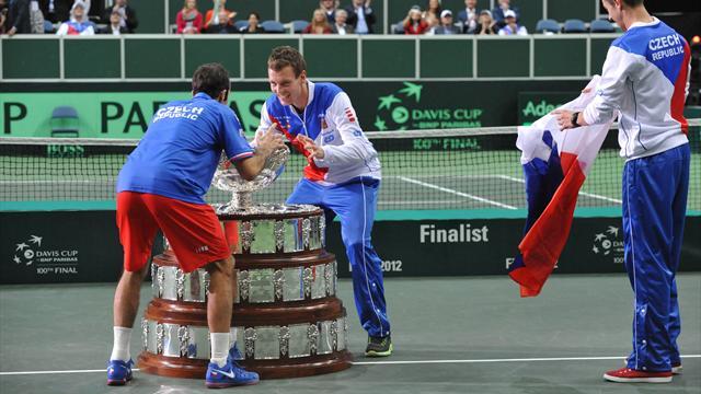 2012, année du tennis tchèque