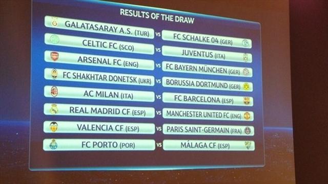 «Реал» сыграет с «МЮ», «Арсенал» – с «Баварией»