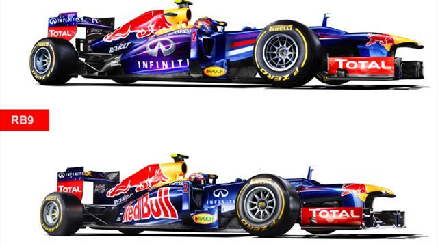 La Red Bull RB9 à la loupe
