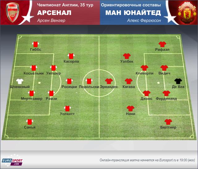 «Арсенала» на Eurosport.ru