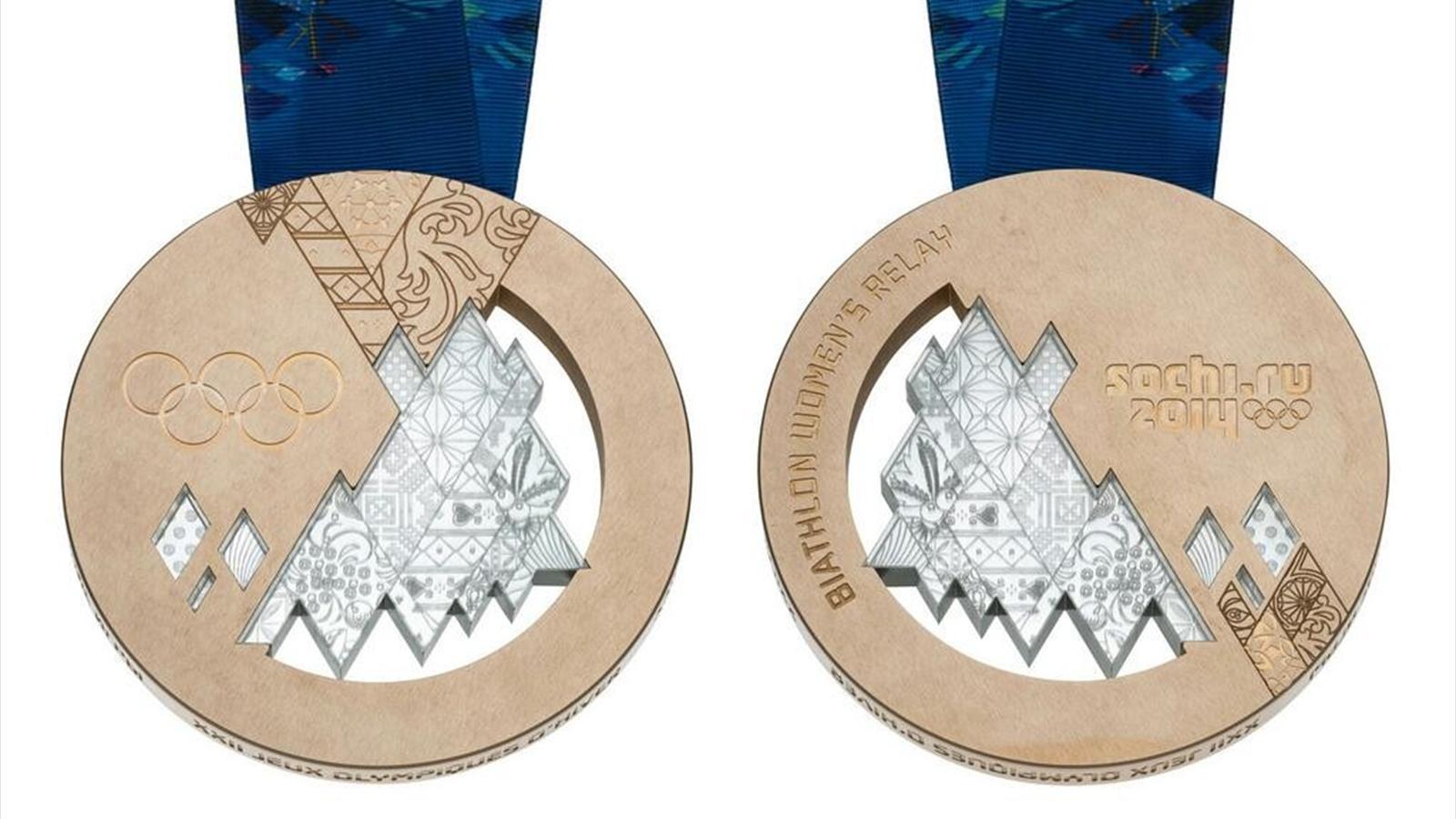 сочи олимпийские игры таблица медалей