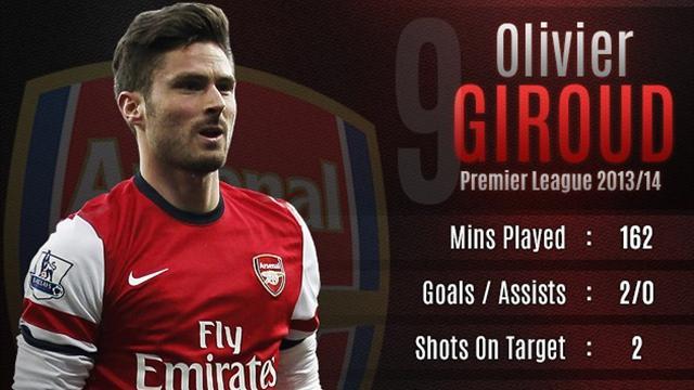 6b658e6a0 Giroud s star turn helping Arsenal cover over cracks - Premier ...