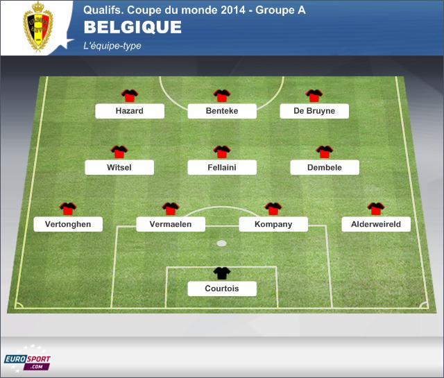 Eliminatoires mondial 2014 et si la france retrouvait la croatie en barrages qualif - Coupe du monde belgique 2014 ...