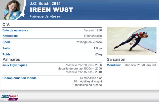 Sotchi 2014 Infographie Fiche Ireen Wust