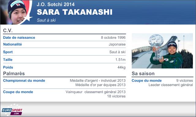 Sotchi 2014 Infographie Fiche Takanashi