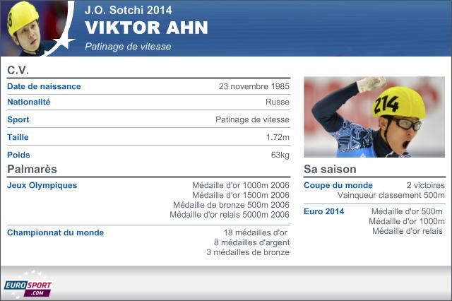 Sotchi 2014 Infographie Fiche Viktor Ahn
