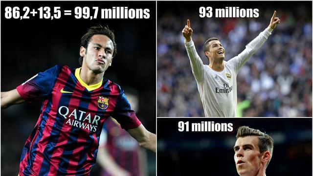 Neymar devient le joueur le plus cher de l'histoire