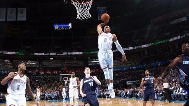 Westbrook et Griffin au dunk, Curry à longue distance : le Top 10 de samedi