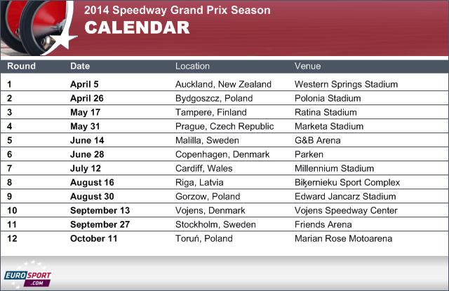 2014 Speedway Grand Prix Qualification