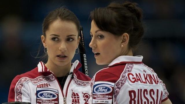 Сборная России выиграла два стартовых матча на чемпионате мира
