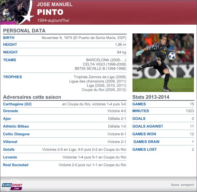 Spécial Messi et FCBarcelone (Part 2) - Page 4 1210266