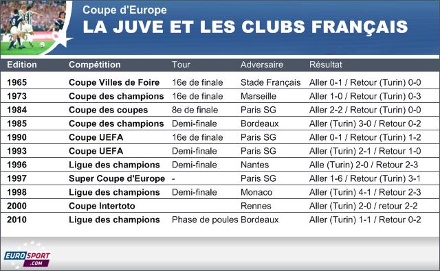 Le topic de la Juventus de Turin, tout sur la vieille dame ! - Page 7 1211052