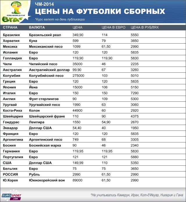 ч м 2014 по футболу: