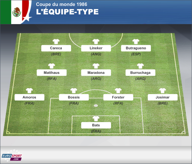 Image Result For Equipe Type Coupe Du Monde