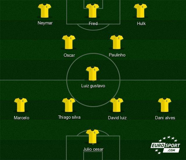 Brésil Croatie équipe probable coupe du monde