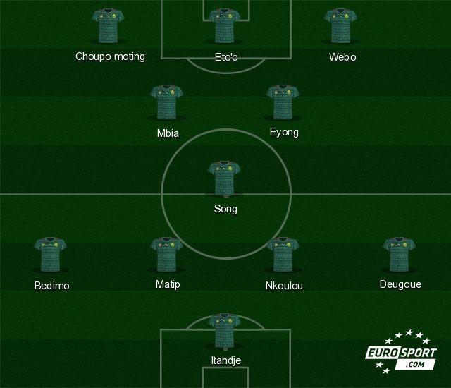 Cameroun - équipe probable contre le Mexique