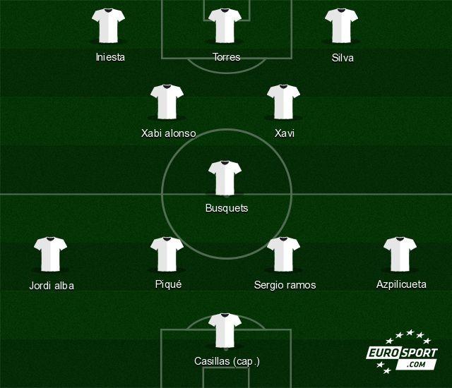 La compo probable de l'équipe d'Espagne