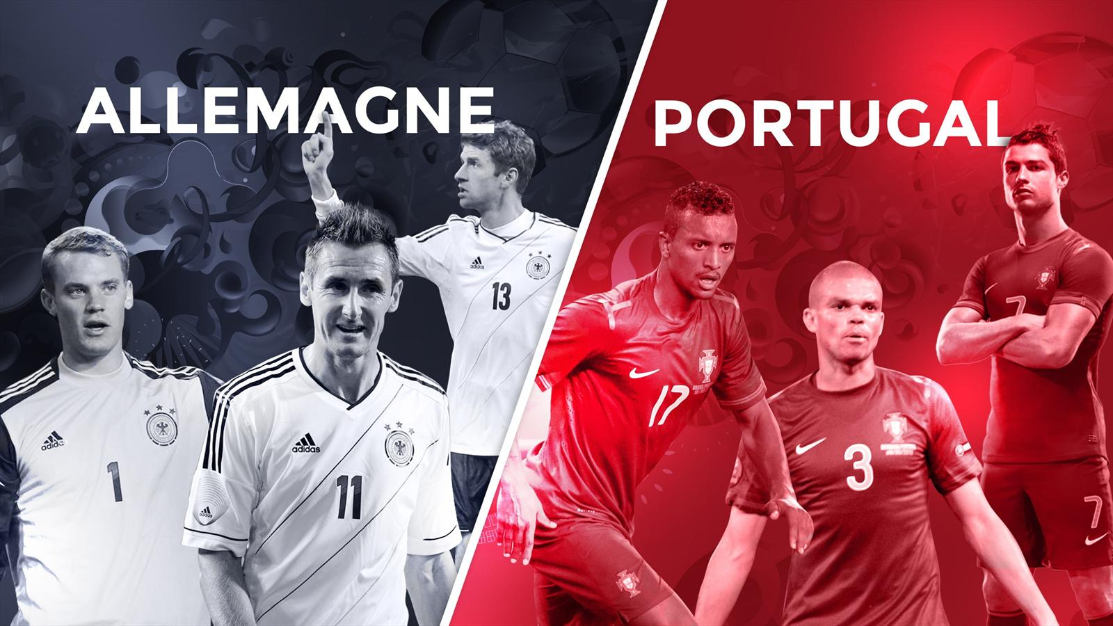 qualifikation euroleague