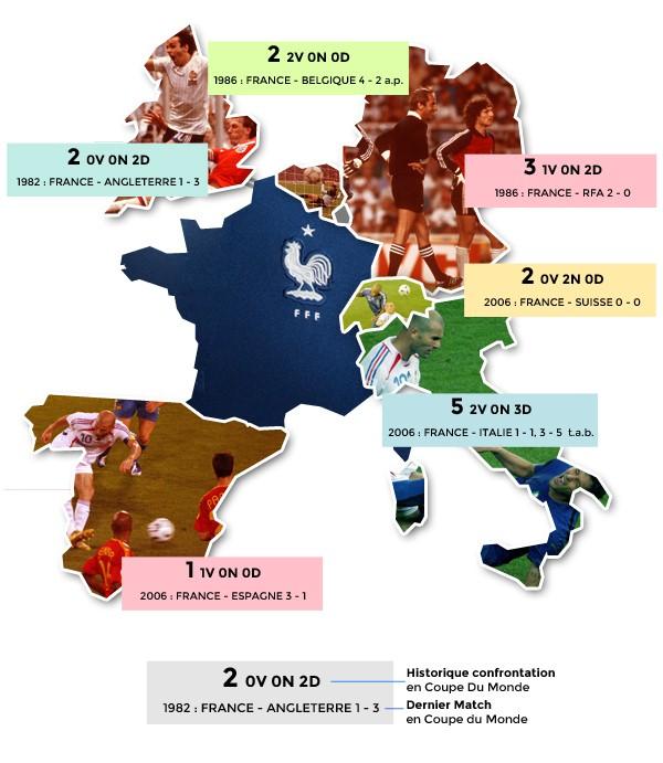France suisse 21 heures pour la 16e fois la france affronte un pays fro - Le monde du convertible ...