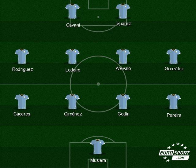 La compo probable de l'Uruguay face à l'Italie.