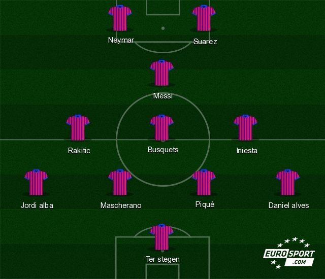 Barça solution 1 Messi numéro 10
