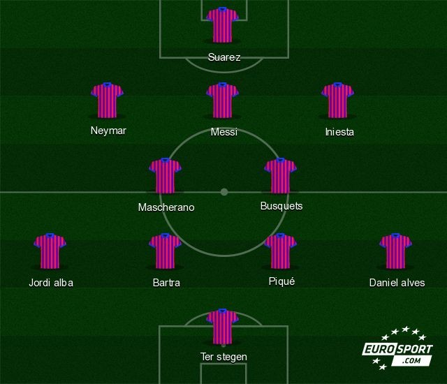 Barça solution 2 Messi milieu offensif