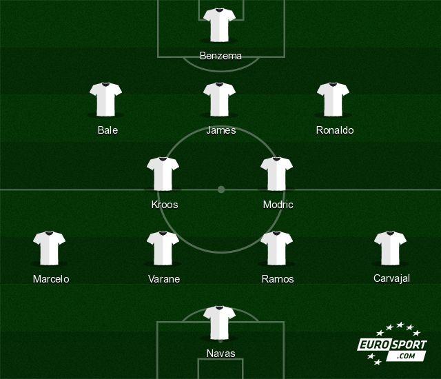 Real Madrid - Équipe-type avec les additions de James, Kroos et Navas
