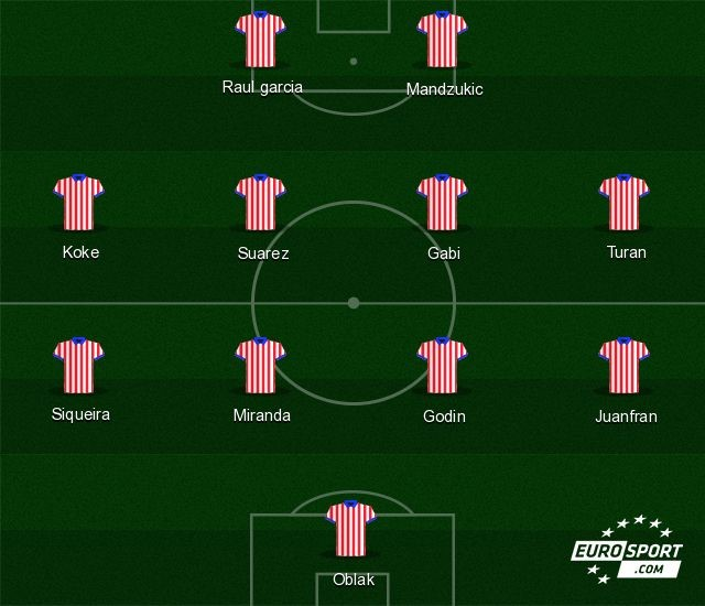 Atlético - Équipe-type après les départs de Costa, Courtois et Filipe