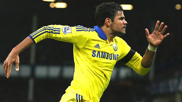 Costa named player of the month