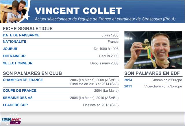 Vincent Collet