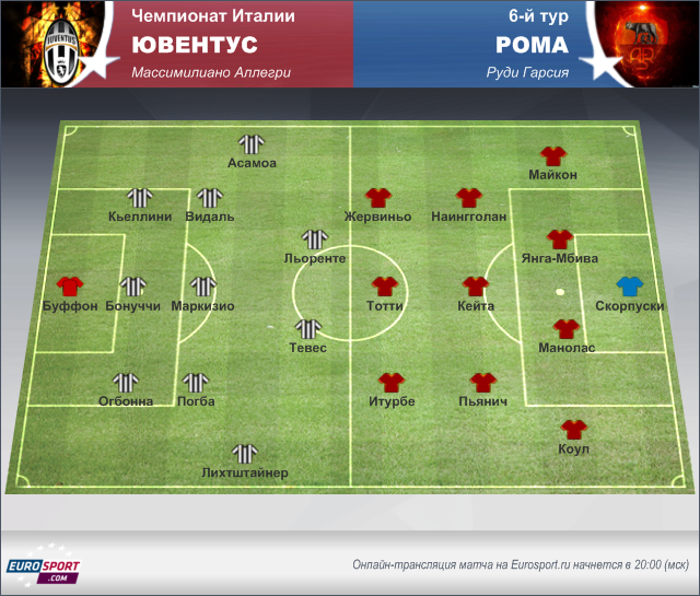 Ювентус рома основной состав команды