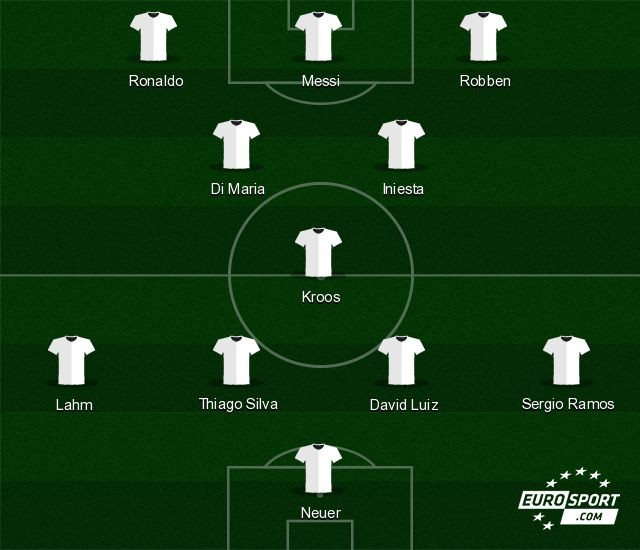 Le XI FIFA de l'année 2014