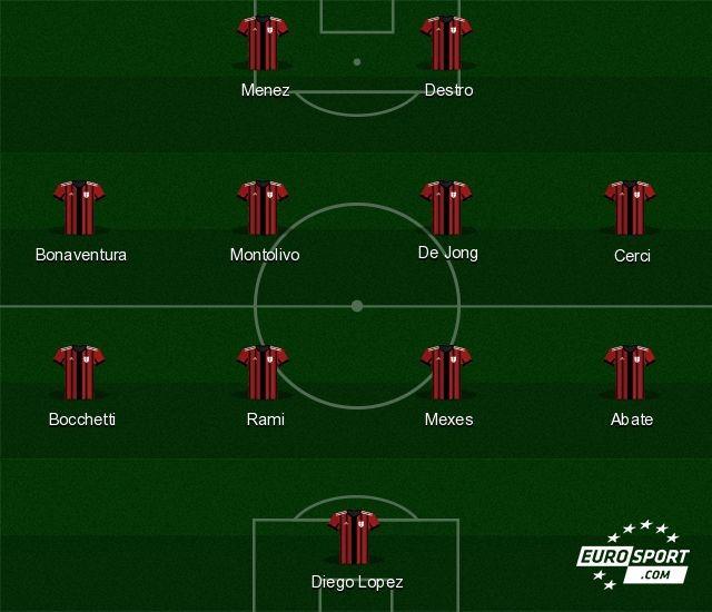 Milan C 232 Il S 236 Di Destro Accordo Fino Al 2018 Calciomercato 2010 2011 Calcio Eurosport