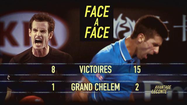 Un combat : voil� � quoi Djokovic et Murray s'attendent