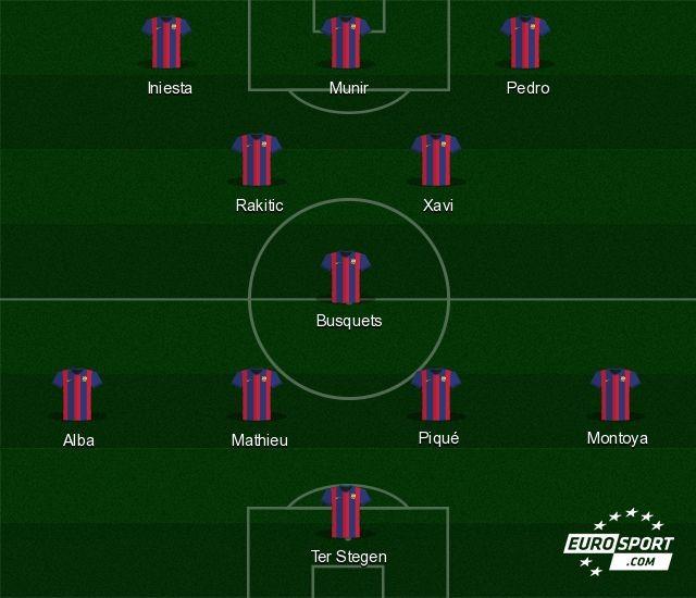 La compo possible du FC Barcelone sans joueurs sud-américains.