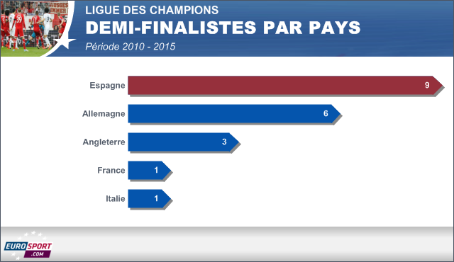 https://i.eurosport.com/2015/03/18/1438485.png