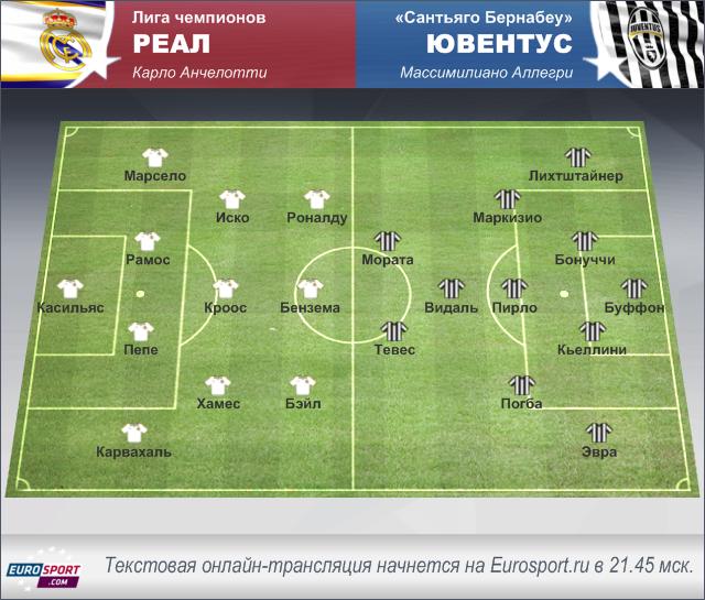 «Реал» – «Ювентус»