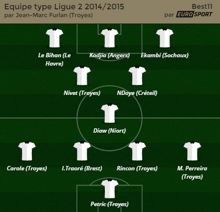 Equipe type Ligue 2 2014/2015