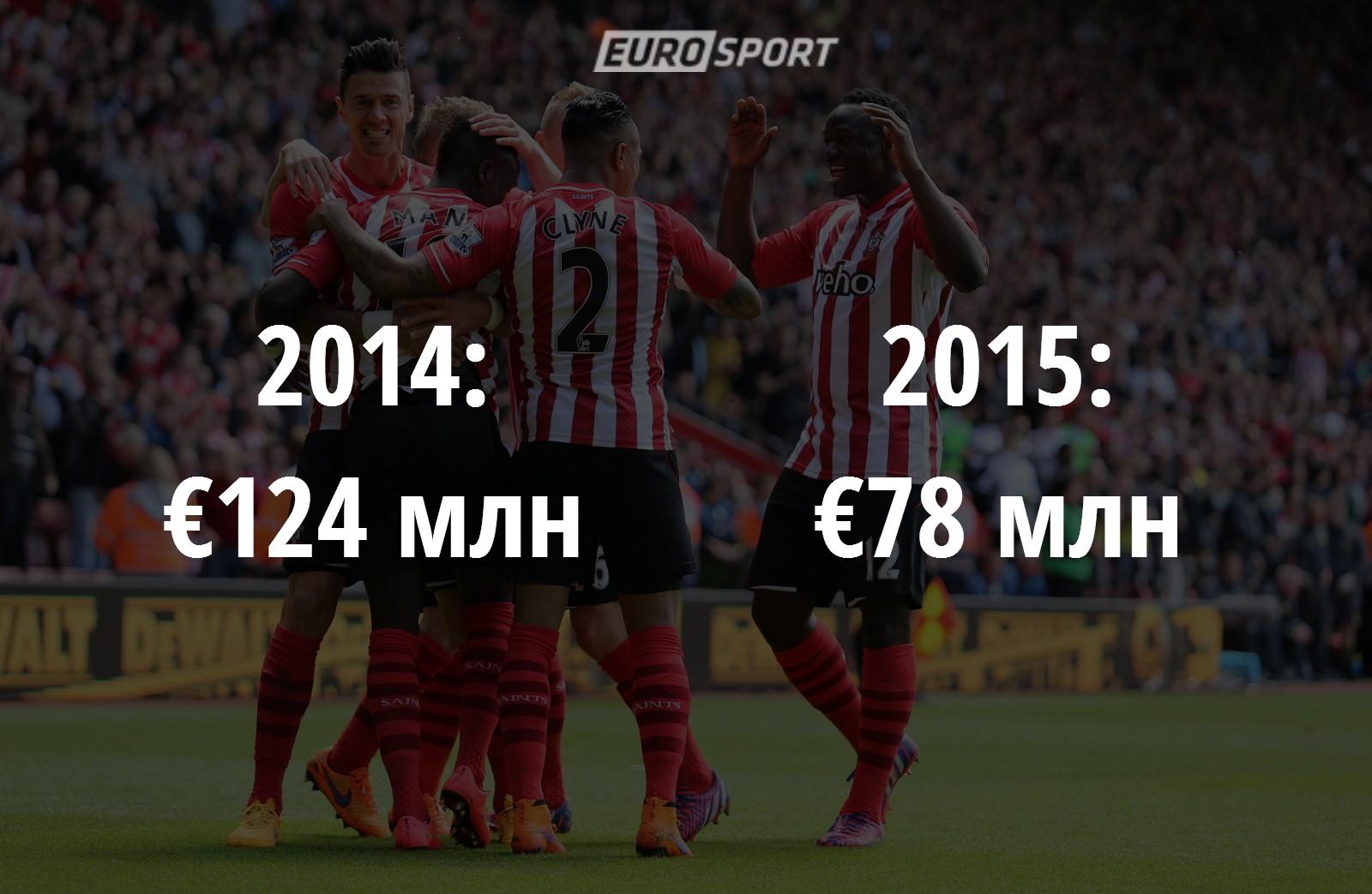 https://i.eurosport.com/2015/05/21/1564142.jpg
