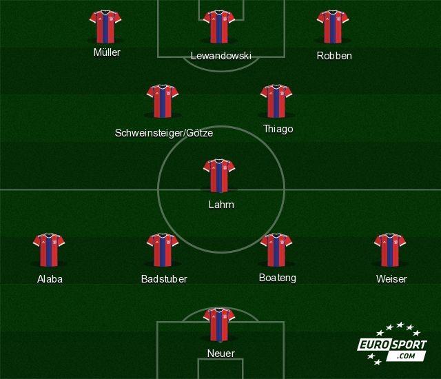 Fc Bayern Unter Pep Guardiola Im Taktik Check Umbruch Oder Umbau