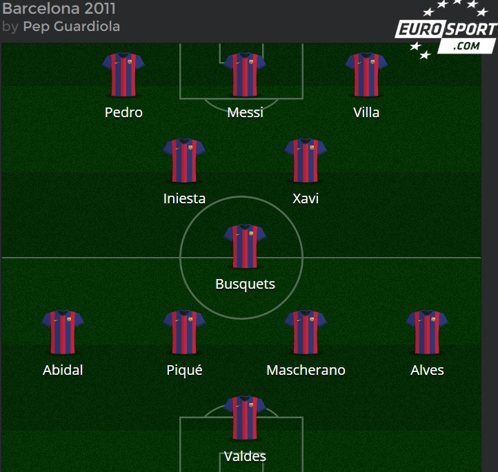 Which Is The Best Barcelona 2009 2011 Or 2015 Eurosport