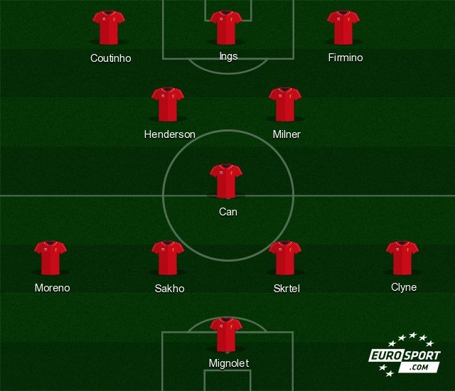 What Liverpool's starting XI could look like on the first day of the season, with Danny Ings up front and Roberto Firmino on the wing