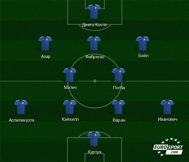 Будущий состав «Челси»